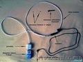 Беспроводные микронаушники(хенсы)